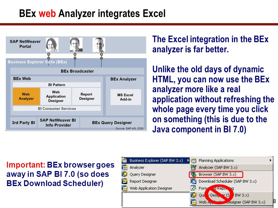 BEx – Analyzer Design Mode