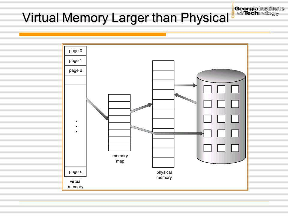 Virtual Memory Larger than Physical