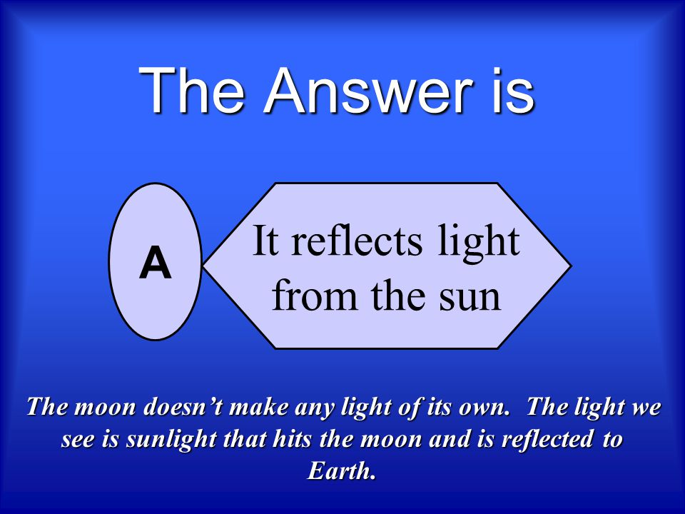 The Answer is It reflects light A from the sun