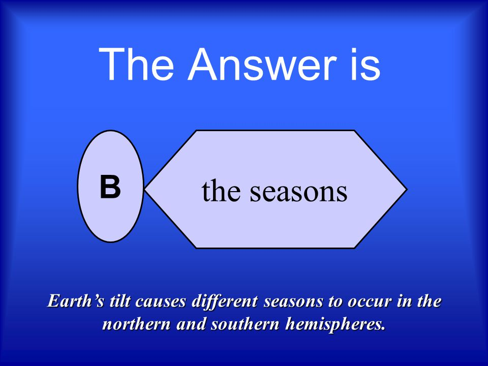 The Answer is B the seasons