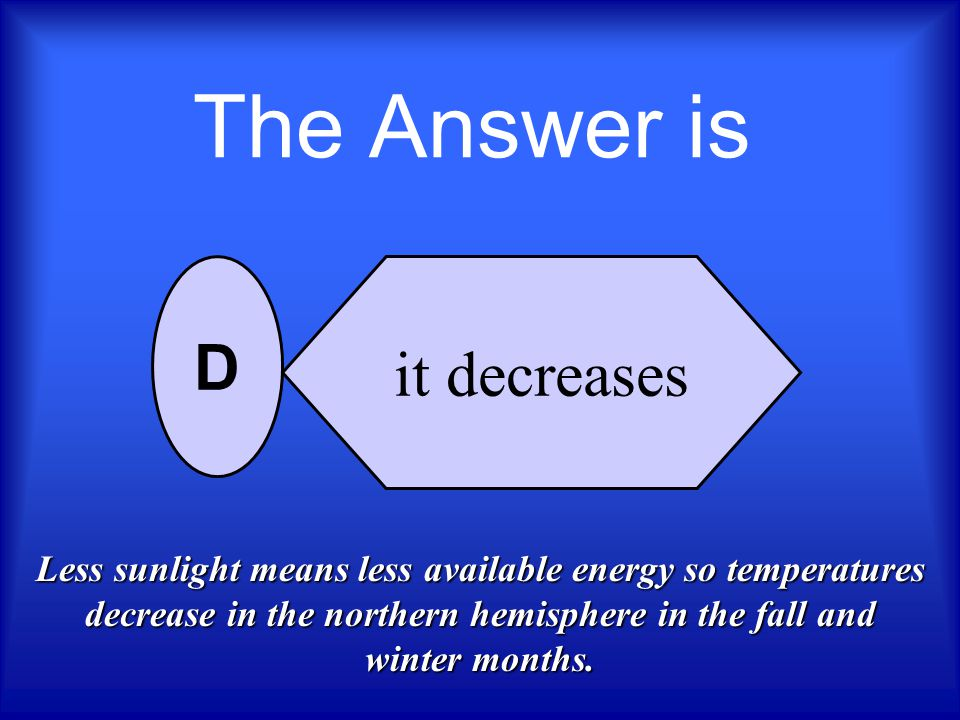 The Answer is D it decreases