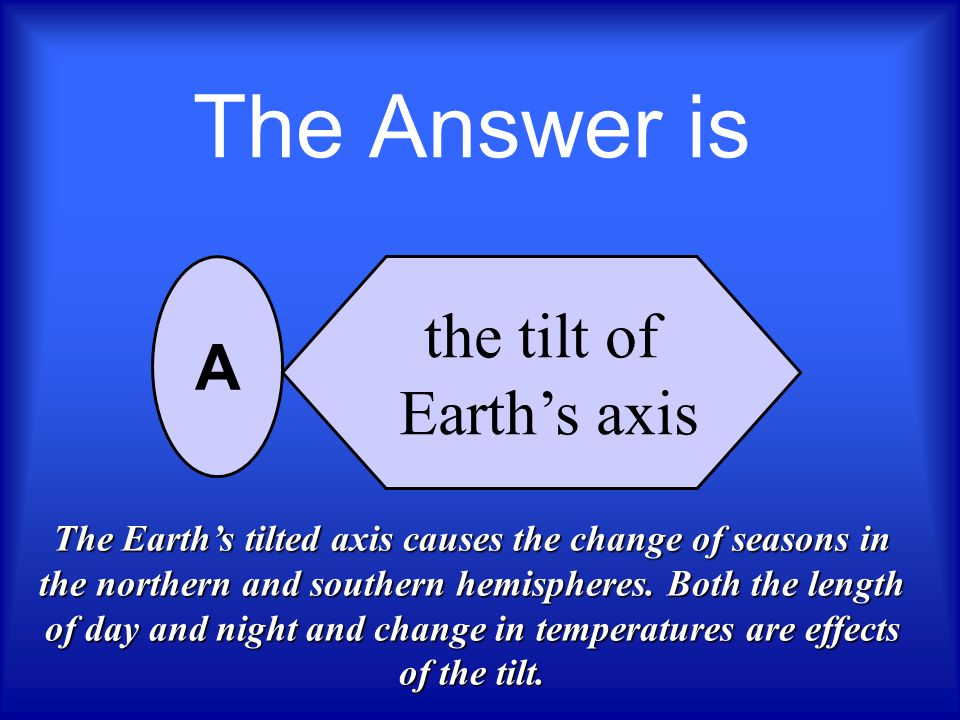 The Answer is the tilt of A Earth's axis