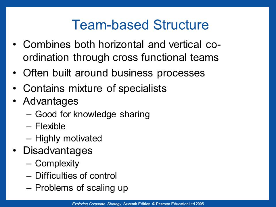Team-based Structure Combines both horizontal and vertical co-ordination through cross functional teams.