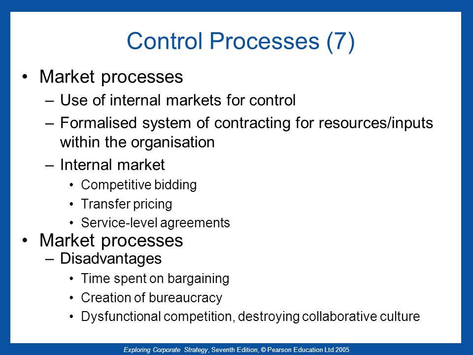 Control Processes (7) Market processes