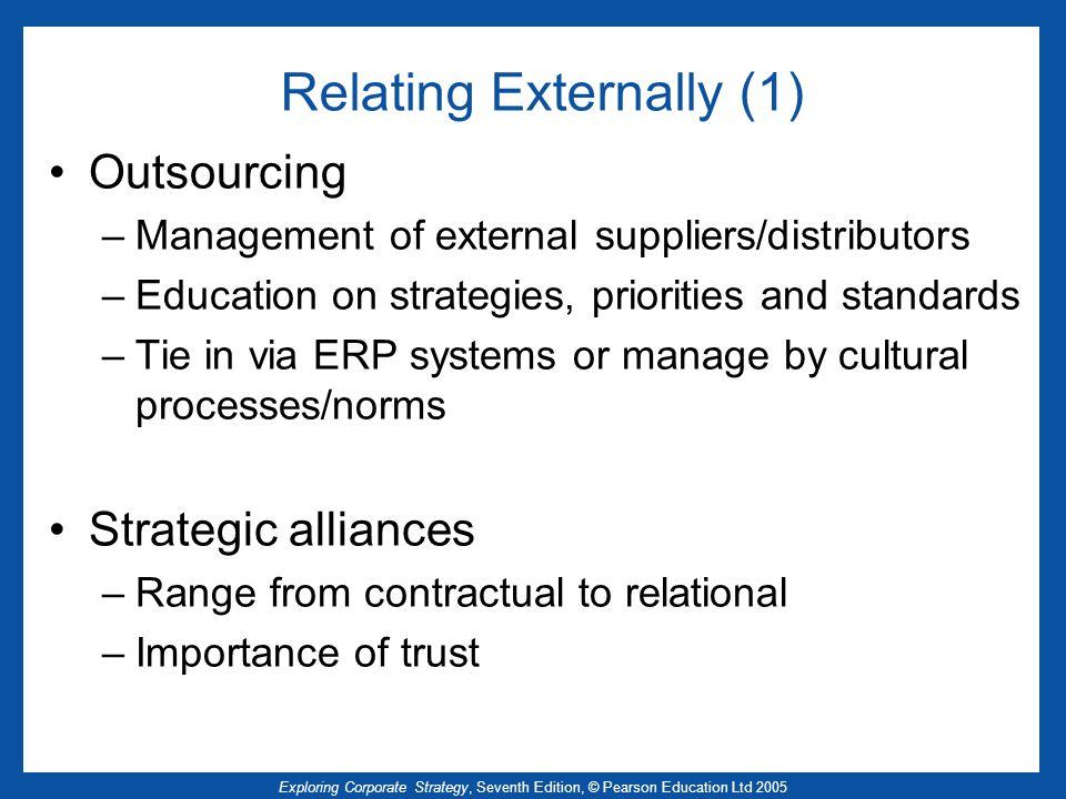 Relating Externally (1)
