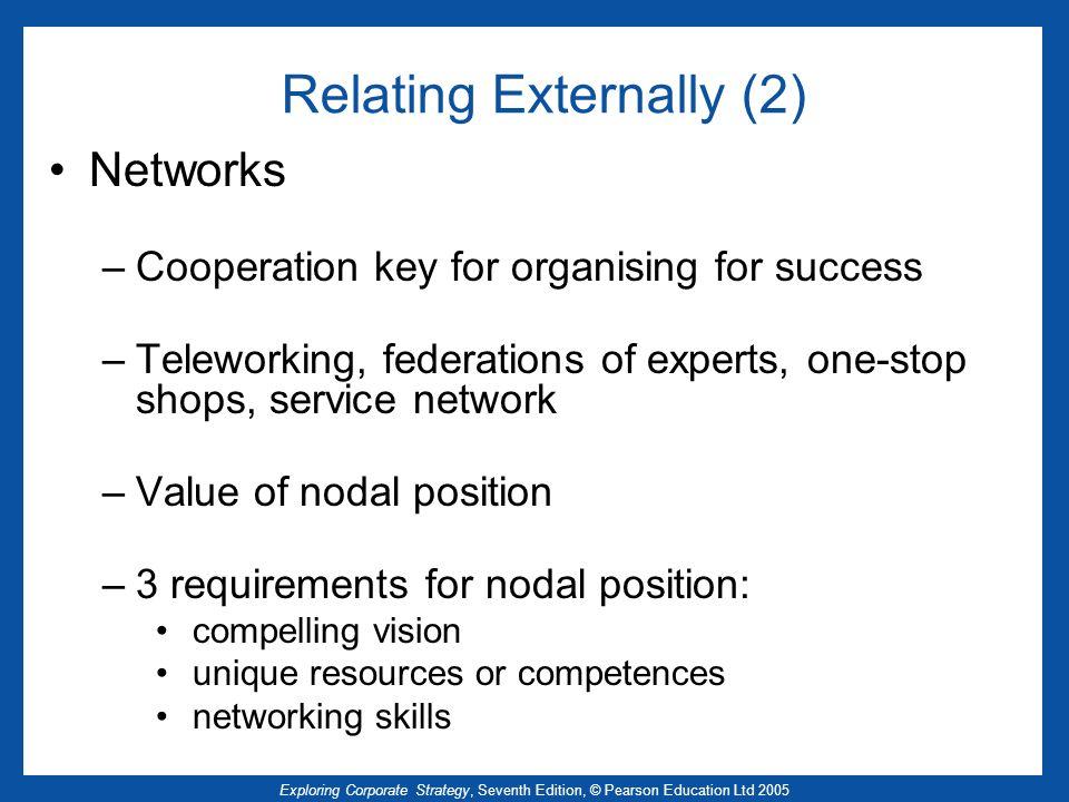 Relating Externally (2)