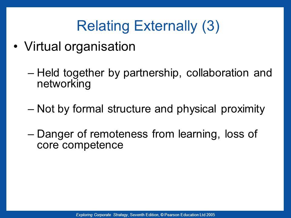 Relating Externally (3)