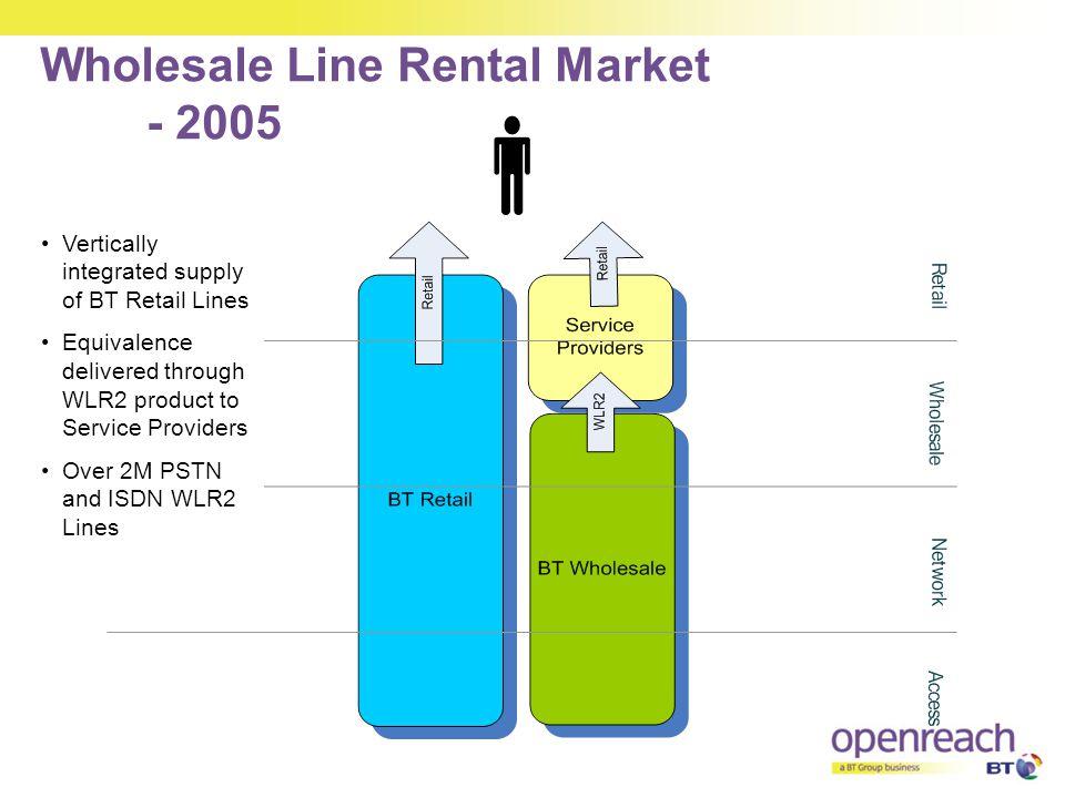 Wholesale Line Rental Market - 2005