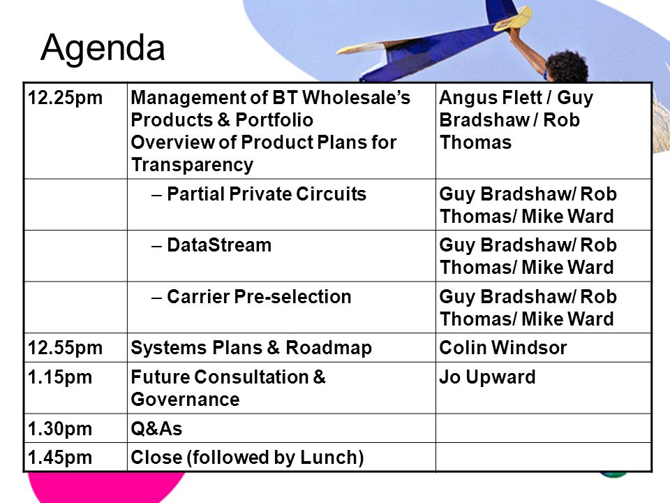 Agenda 12.25pm. Management of BT Wholesale's Products & Portfolio Overview of Product Plans for Transparency.