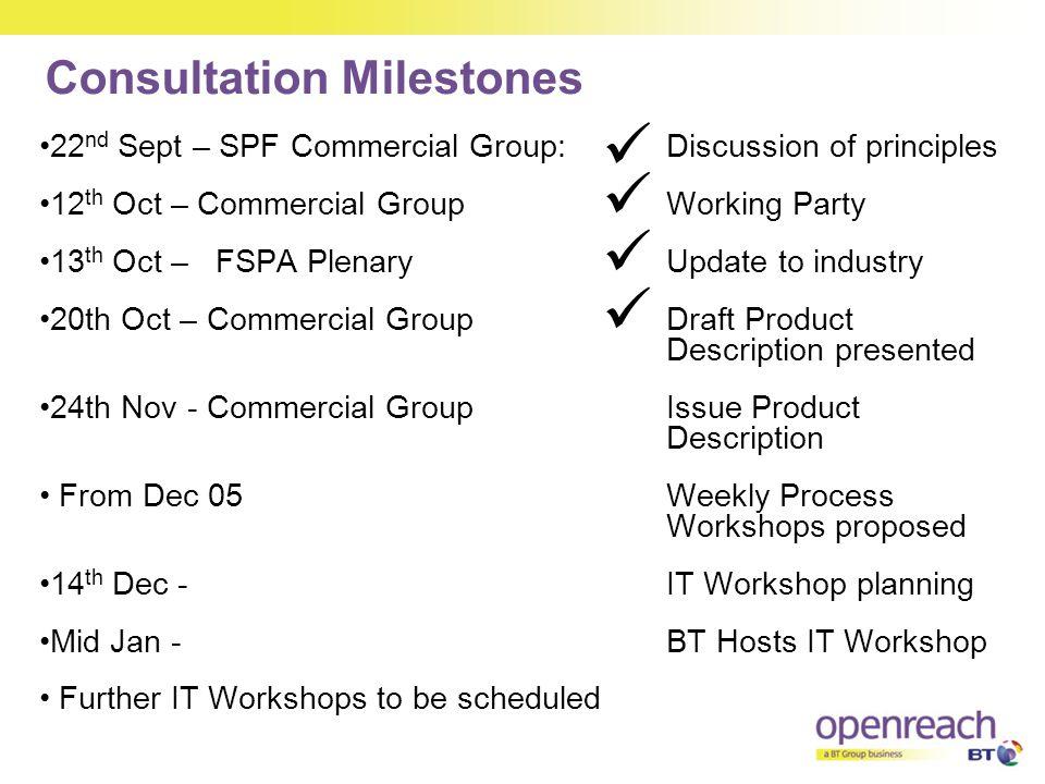 Consultation Milestones