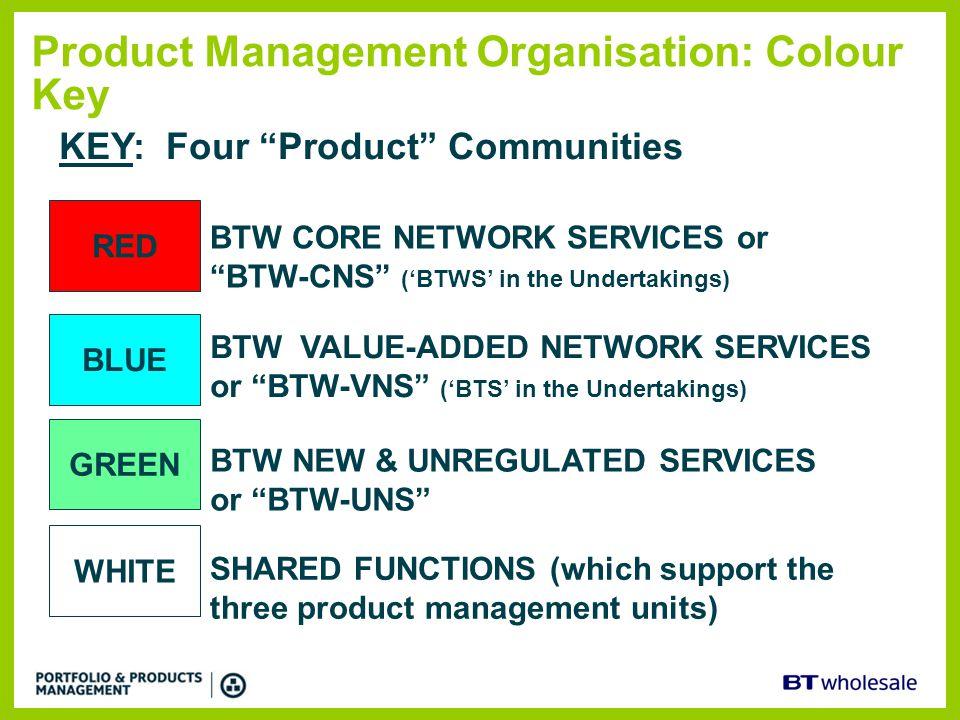 Product Management Organisation: Colour Key