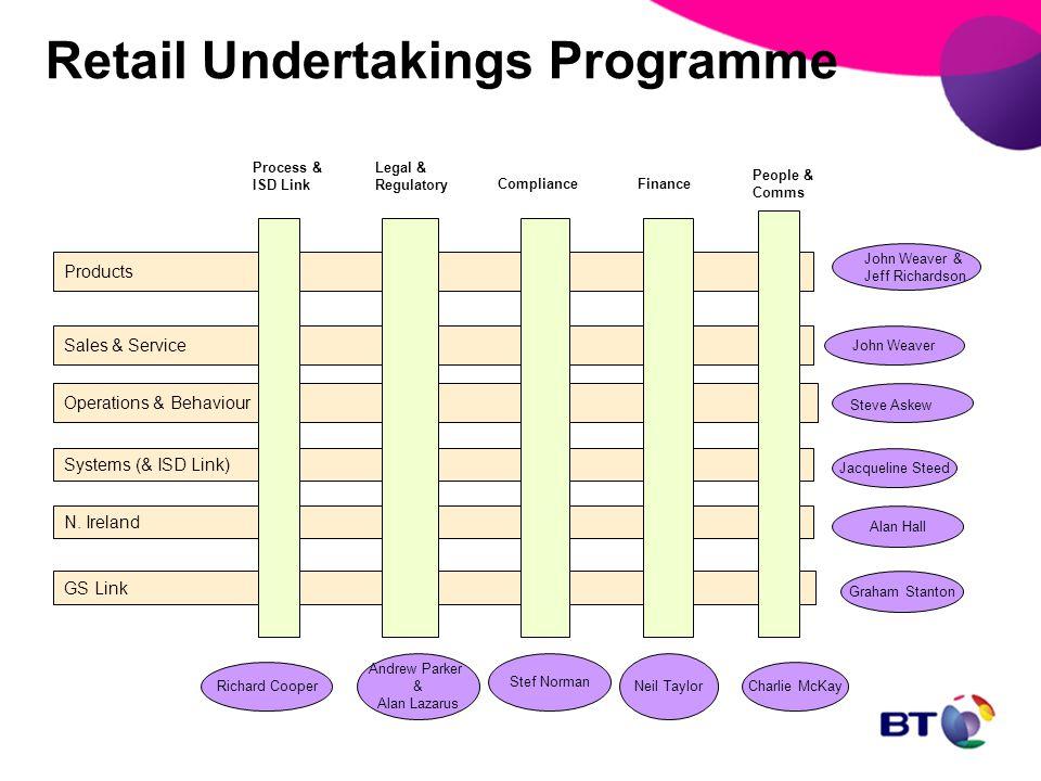 Retail Undertakings Programme