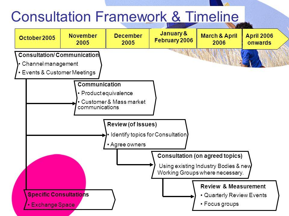 Consultation Framework & Timeline