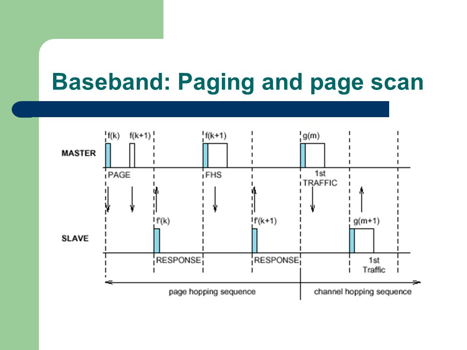 Baseband: Paging and page scan