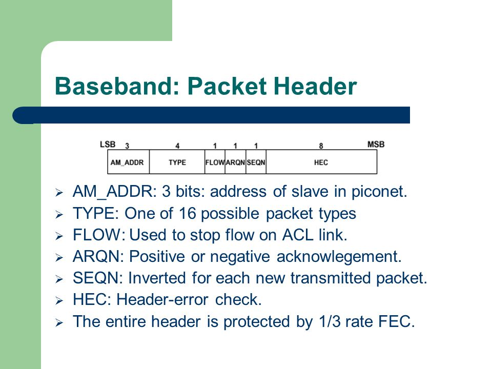 Baseband: Packet Header
