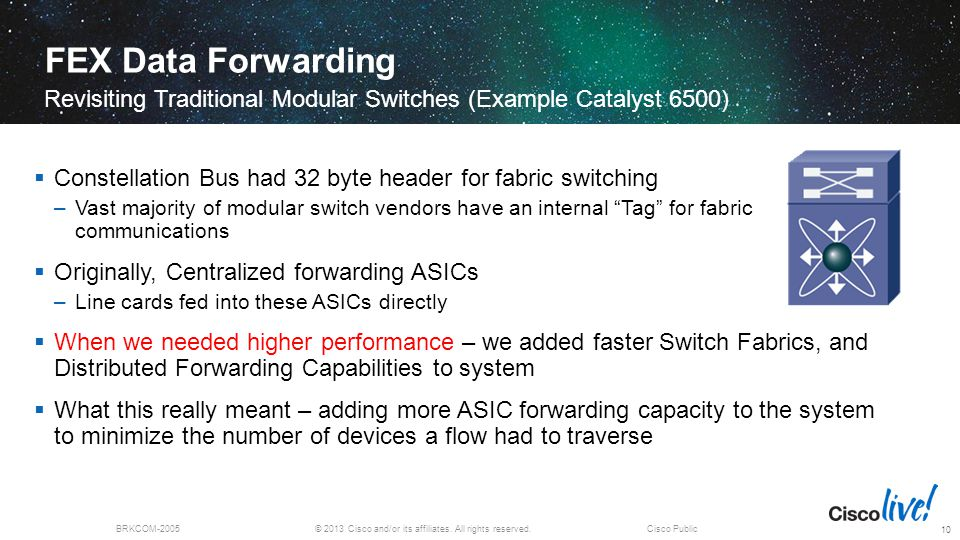 FEX Data Forwarding Revisiting Traditional Modular Switches (Example Catalyst 6500) Constellation Bus had 32 byte header for fabric switching.