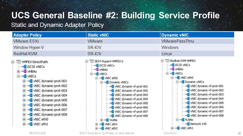 UCS General Baseline #2: Building Service Profile