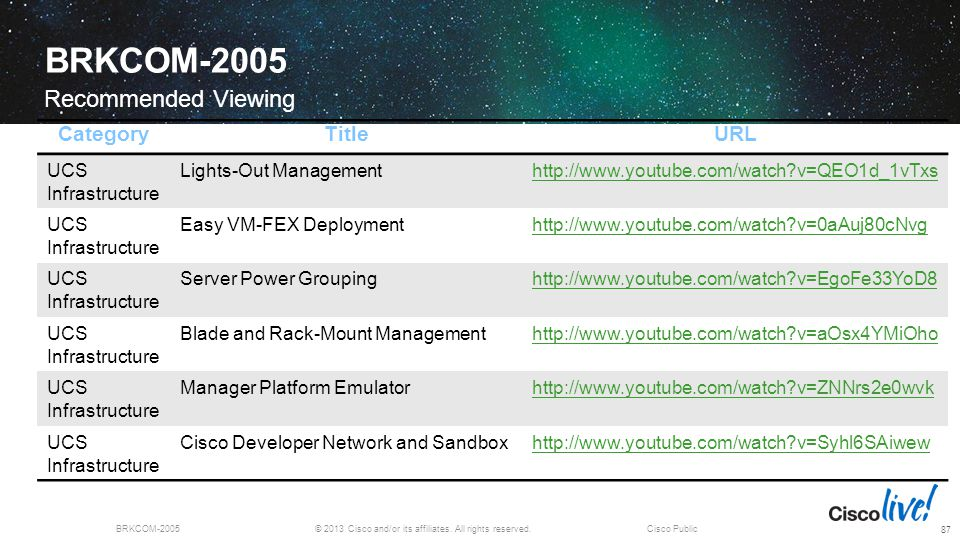 BRKCOM-2005 Recommended Viewing Category Title URL UCS Infrastructure