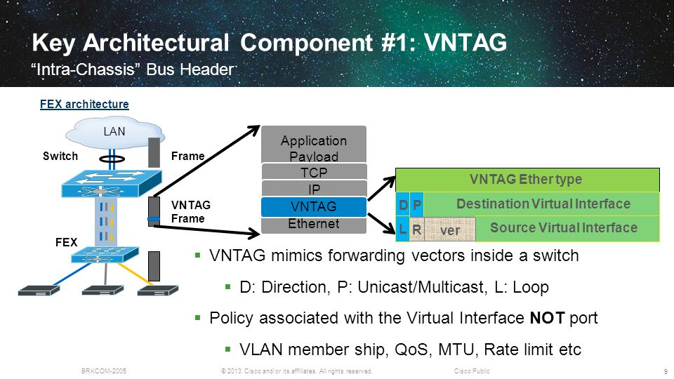 Key Architectural Component #1: VNTAG
