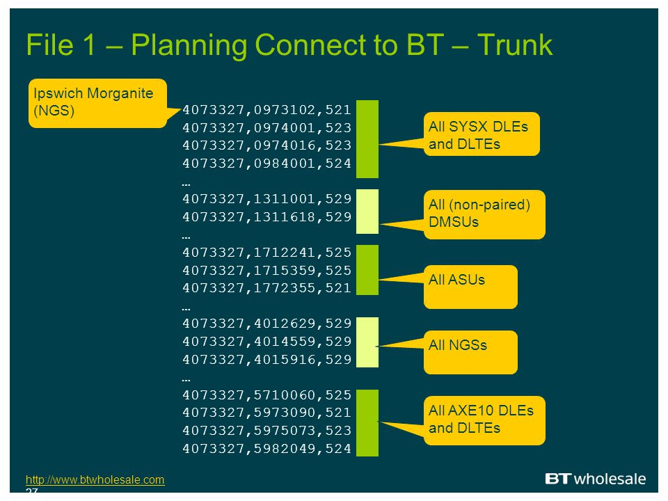 File 1 – Planning Connect to BT – Trunk