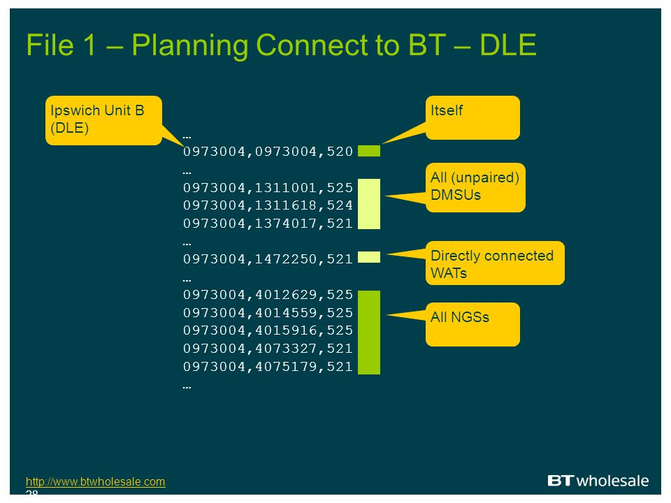 File 1 – Planning Connect to BT – DLE