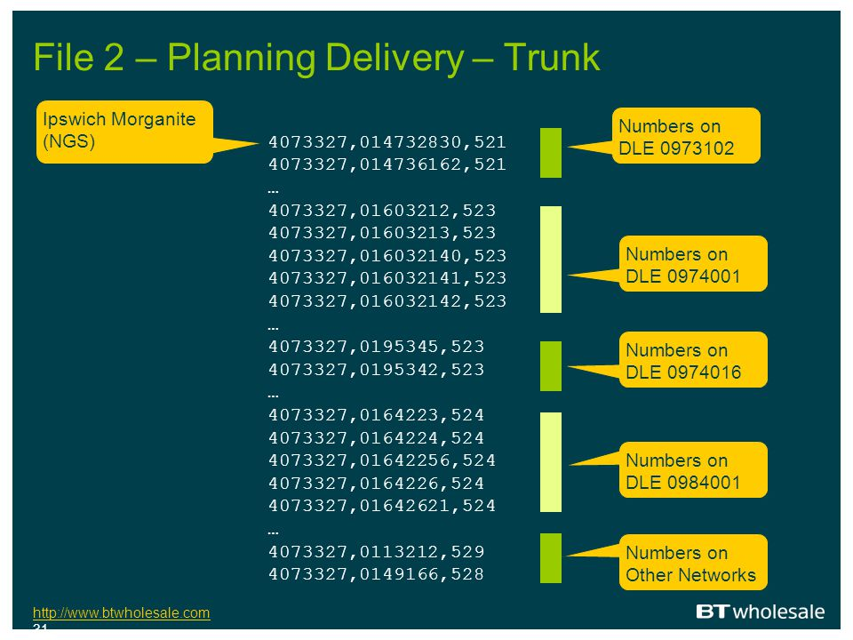File 2 – Planning Delivery – Trunk