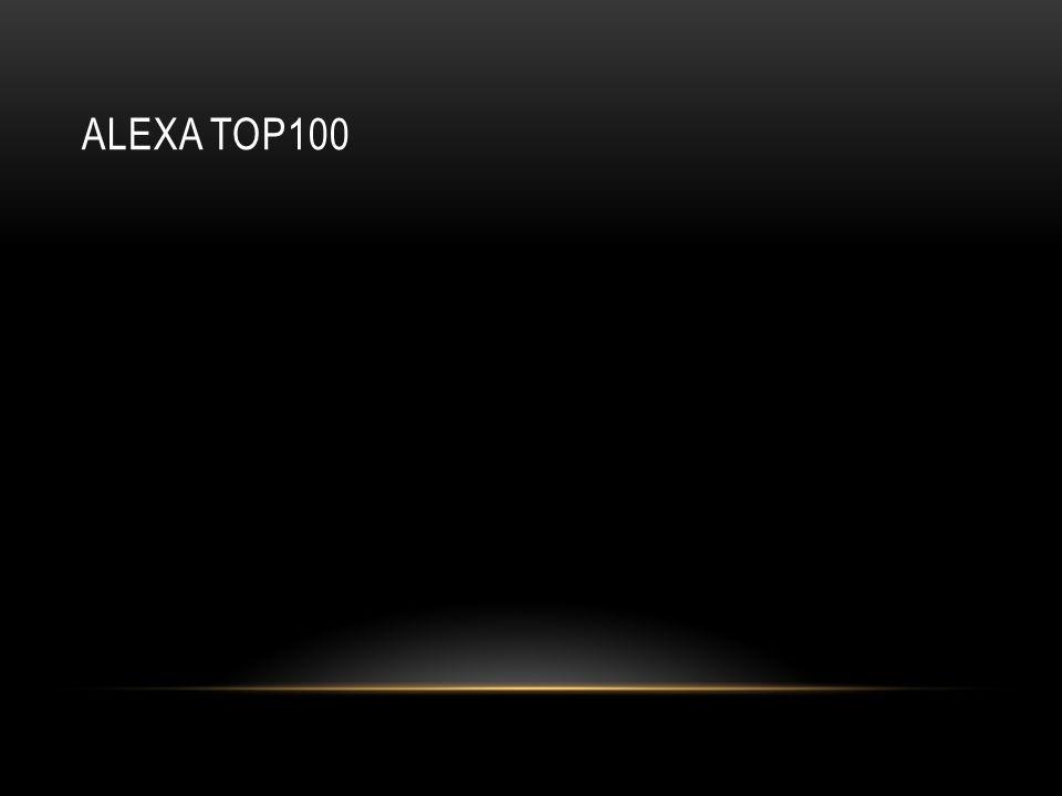 Alexa top100
