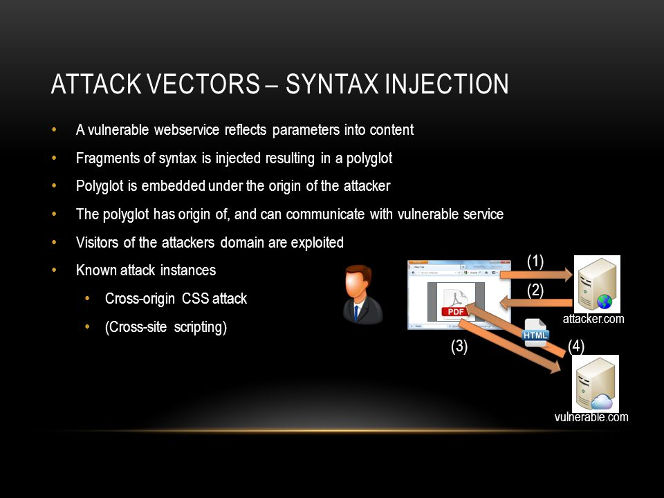 Attack vectors – Syntax injection
