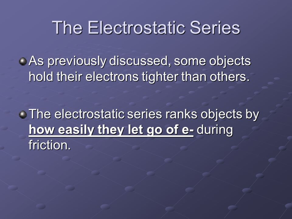 The Electrostatic Series