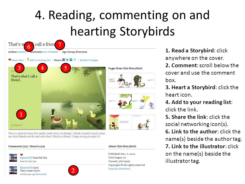 4. Reading, commenting on and hearting Storybirds