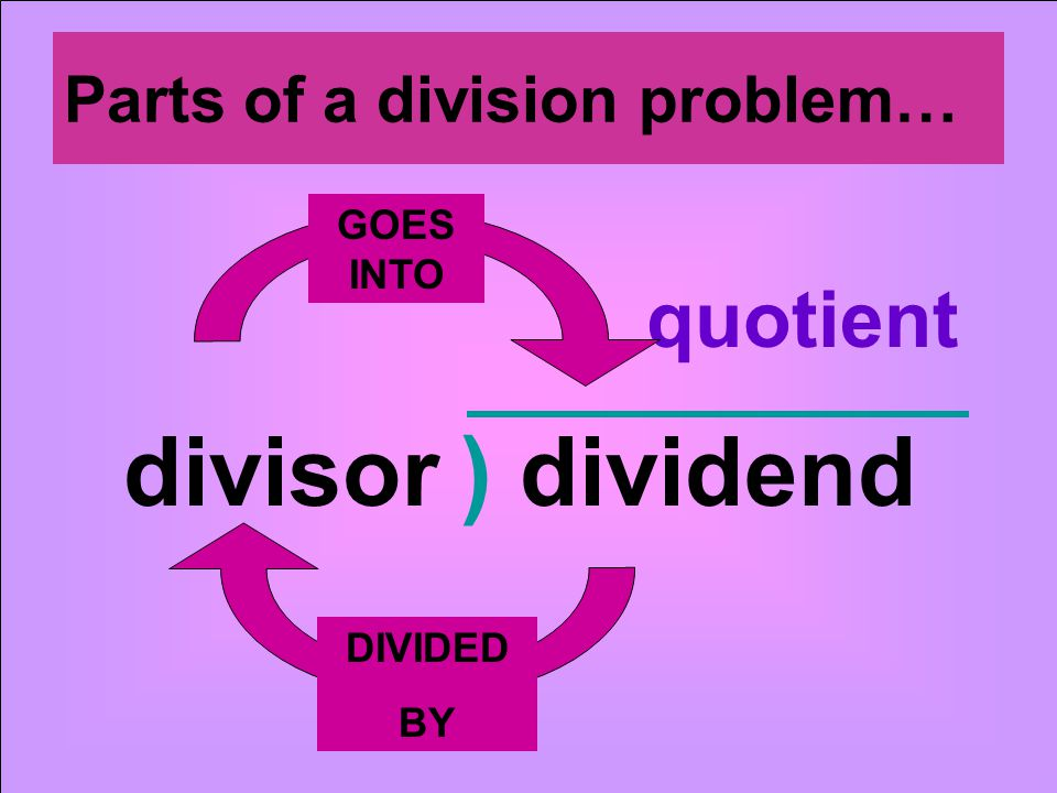 Parts of a division problem…