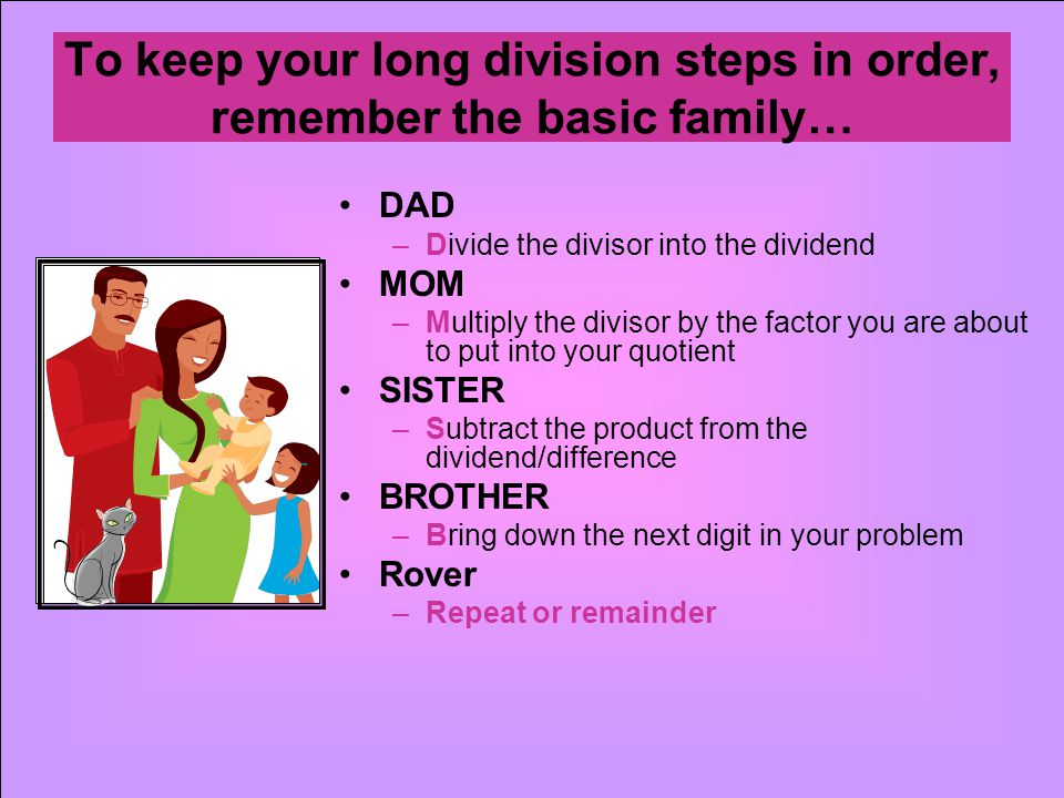 To keep your long division steps in order, remember the basic family…