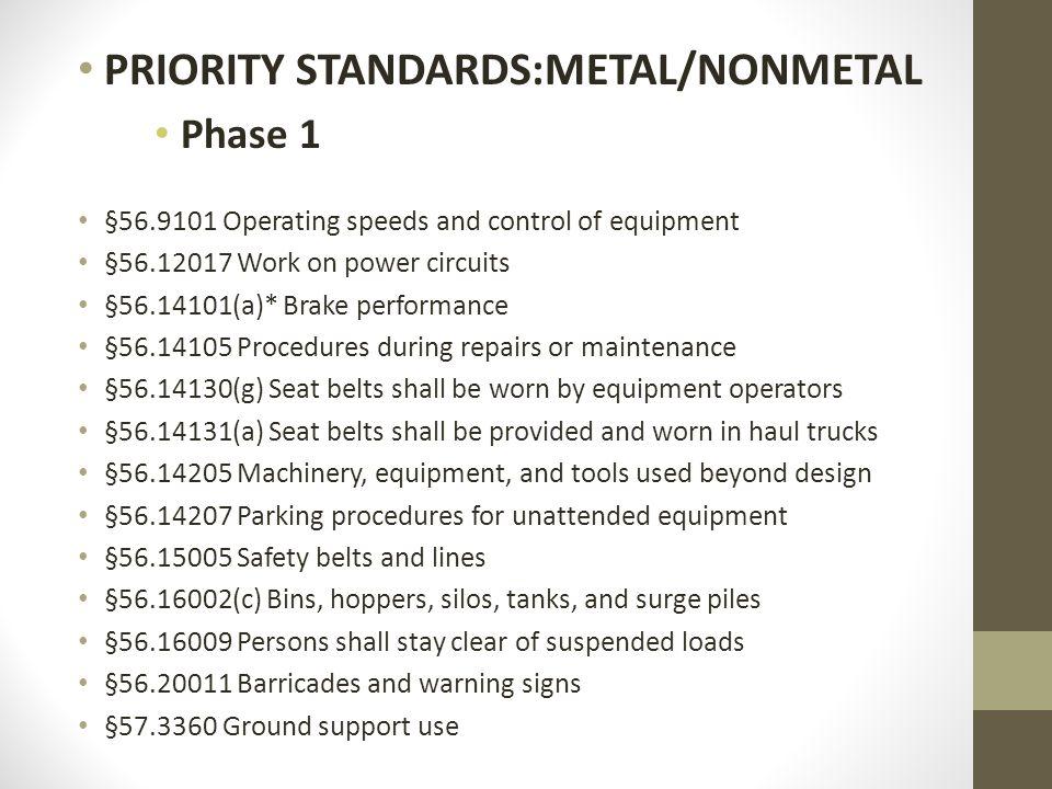PRIORITY STANDARDS:METAL/NONMETAL