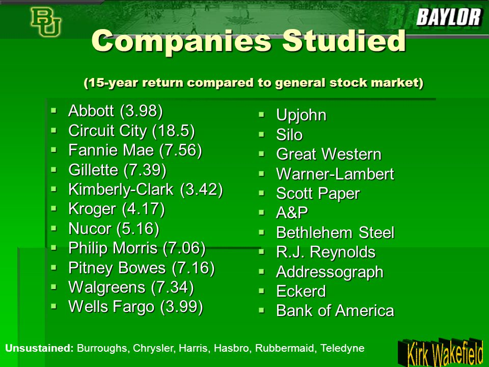 Companies Studied (15-year return compared to general stock market)