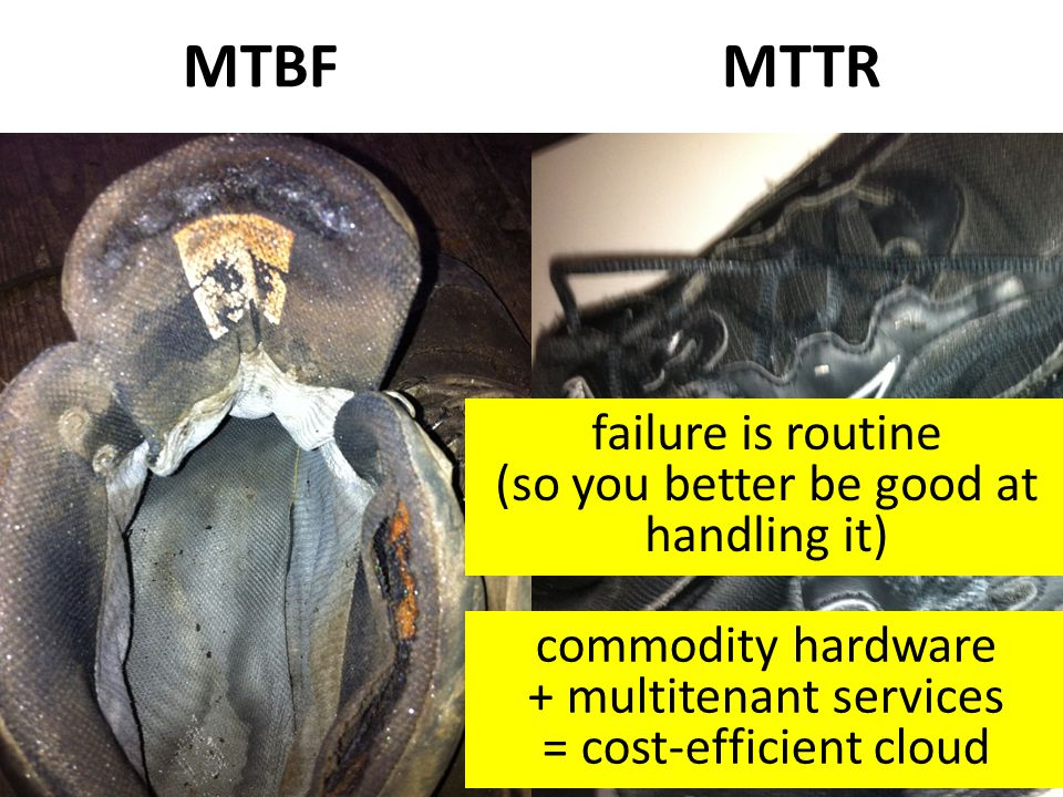 MTBF MTTR failure is routine (so you better be good at handling it)