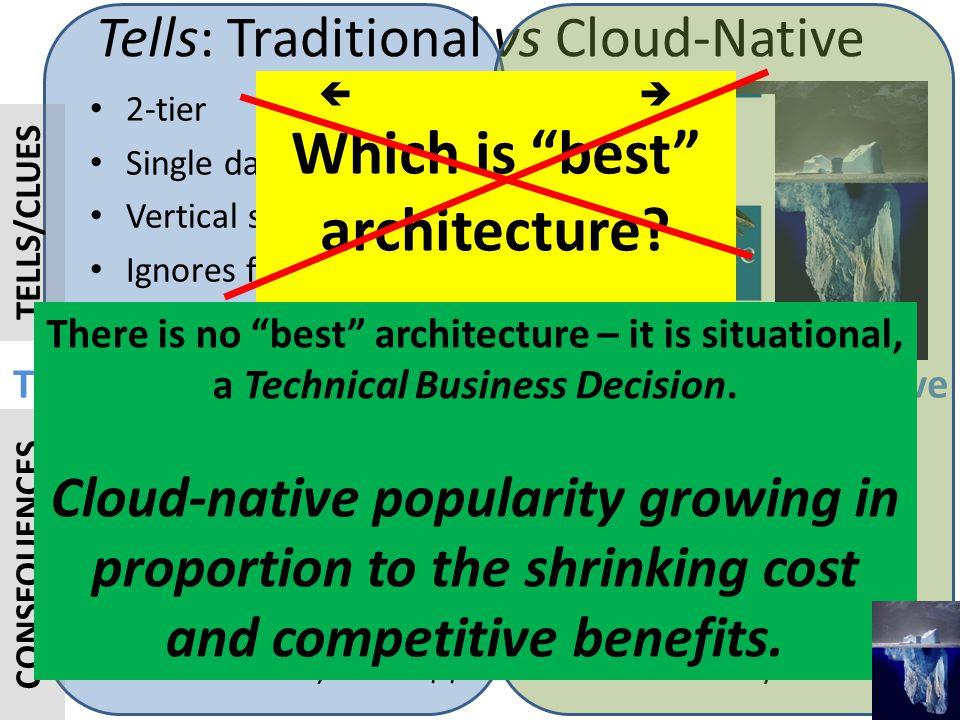 Tells: Traditional vs Cloud-Native