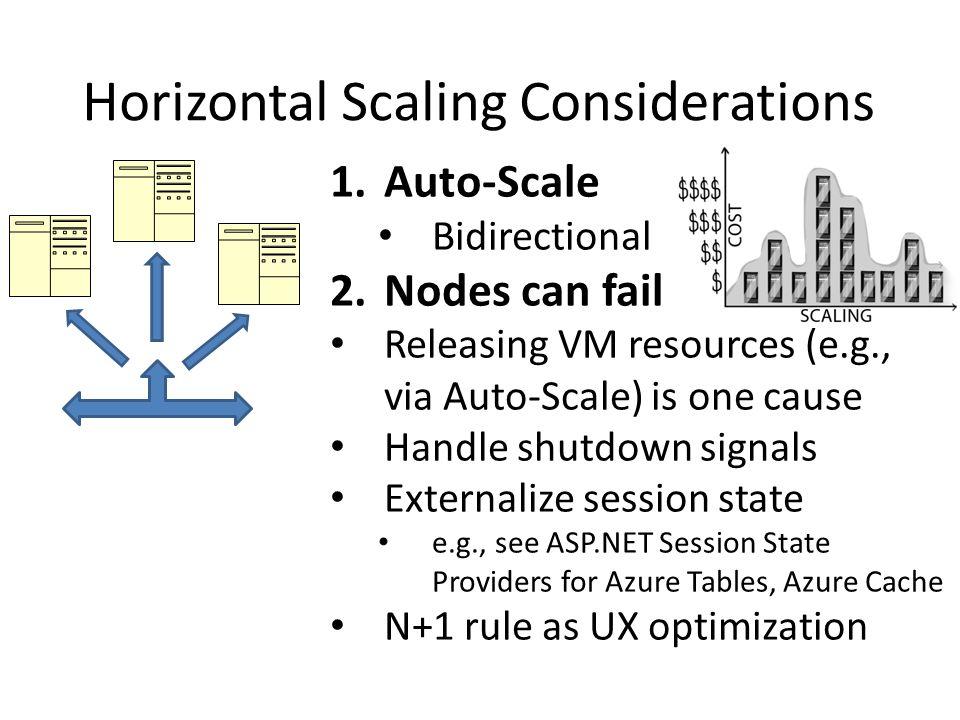 Horizontal Scaling Considerations