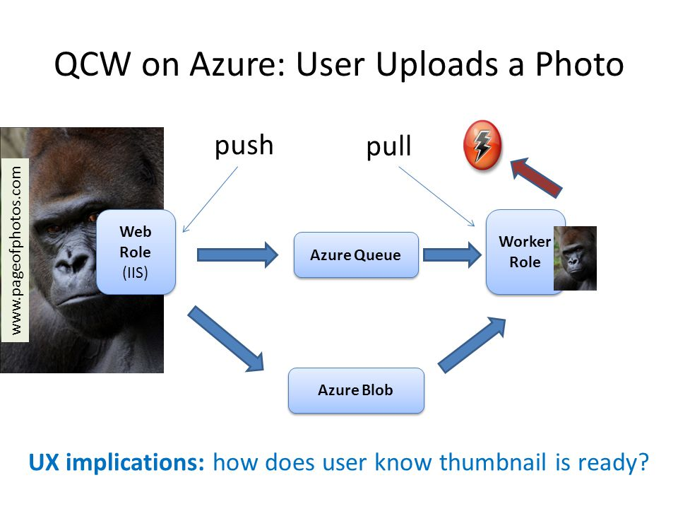 QCW on Azure: User Uploads a Photo