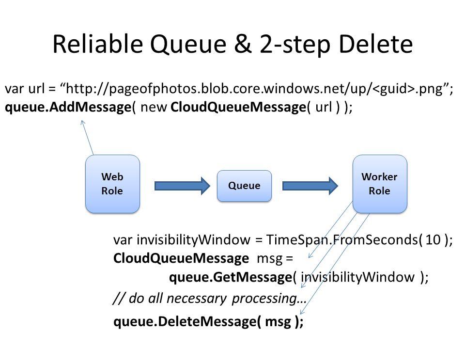 Reliable Queue & 2-step Delete