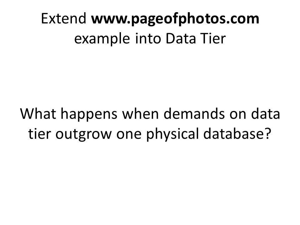 Extend www.pageofphotos.com example into Data Tier