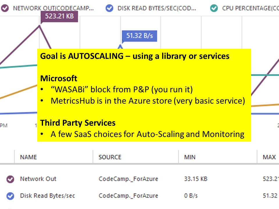 Goal is AUTOSCALING – using a library or services Microsoft