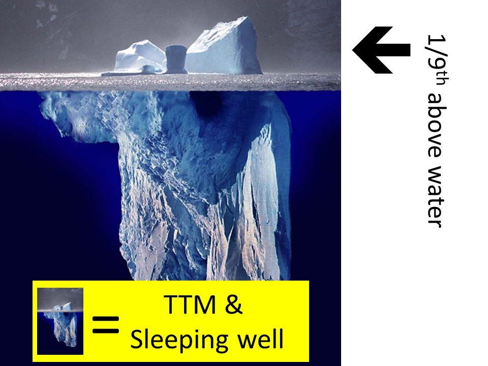  = TTM & Sleeping well 1/9th above water