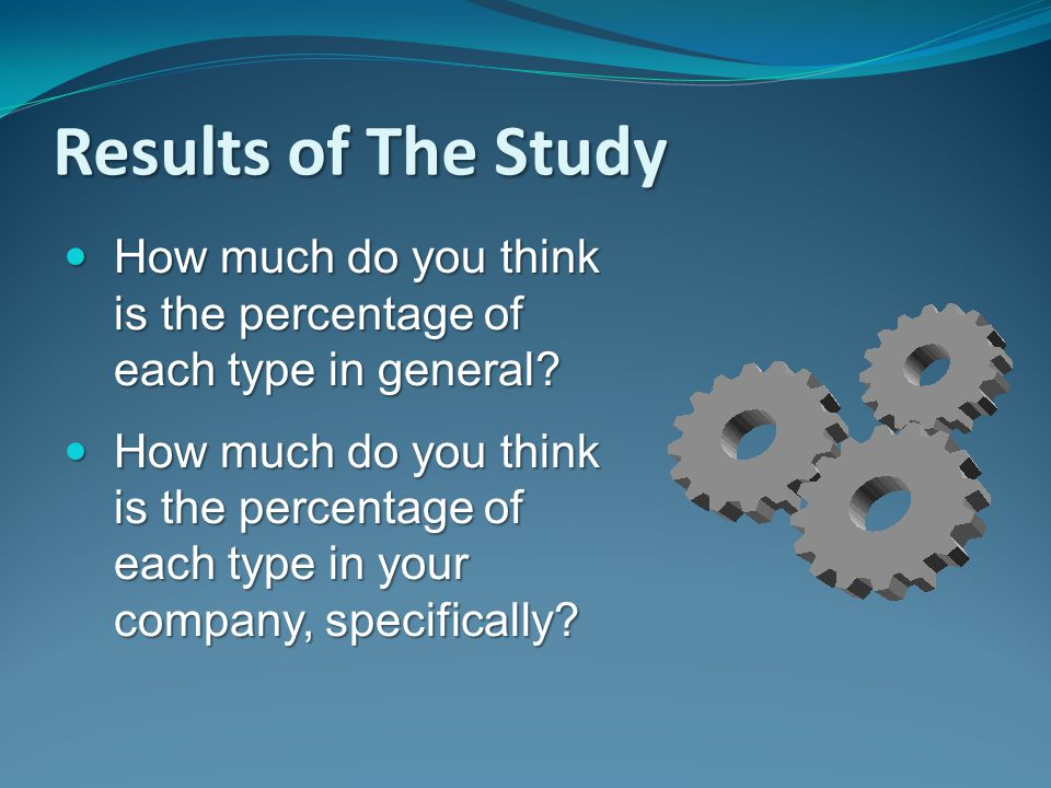 Results of The Study How much do you think is the percentage of each type in general