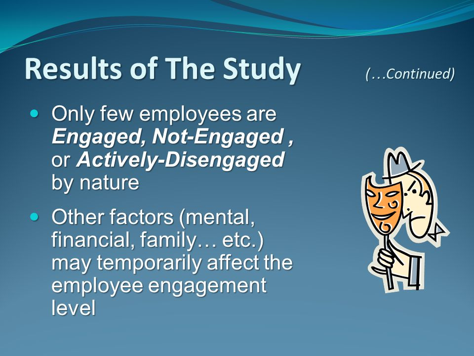 Results of The Study (…Continued) Only few employees are Engaged, Not-Engaged , or Actively-Disengaged by nature.