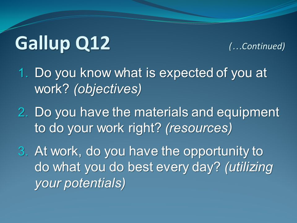 Gallup Q12 Do you know what is expected of you at work (objectives)