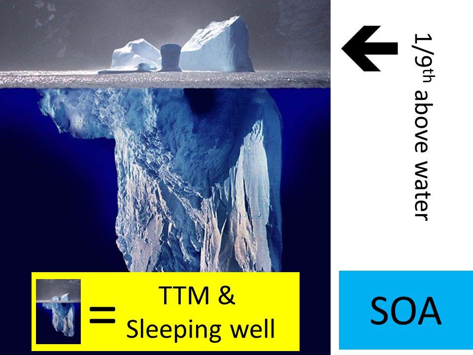  = SOA TTM & Sleeping well 1/9th above water