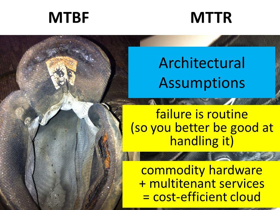MTBF MTTR Architectural Assumptions failure is routine