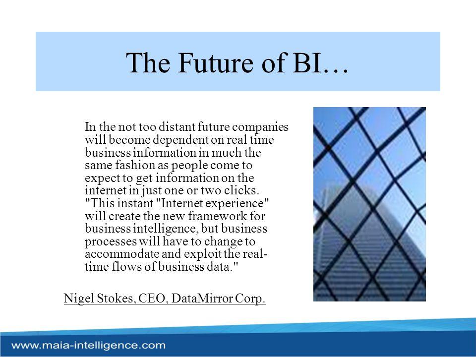 The Future of BI…