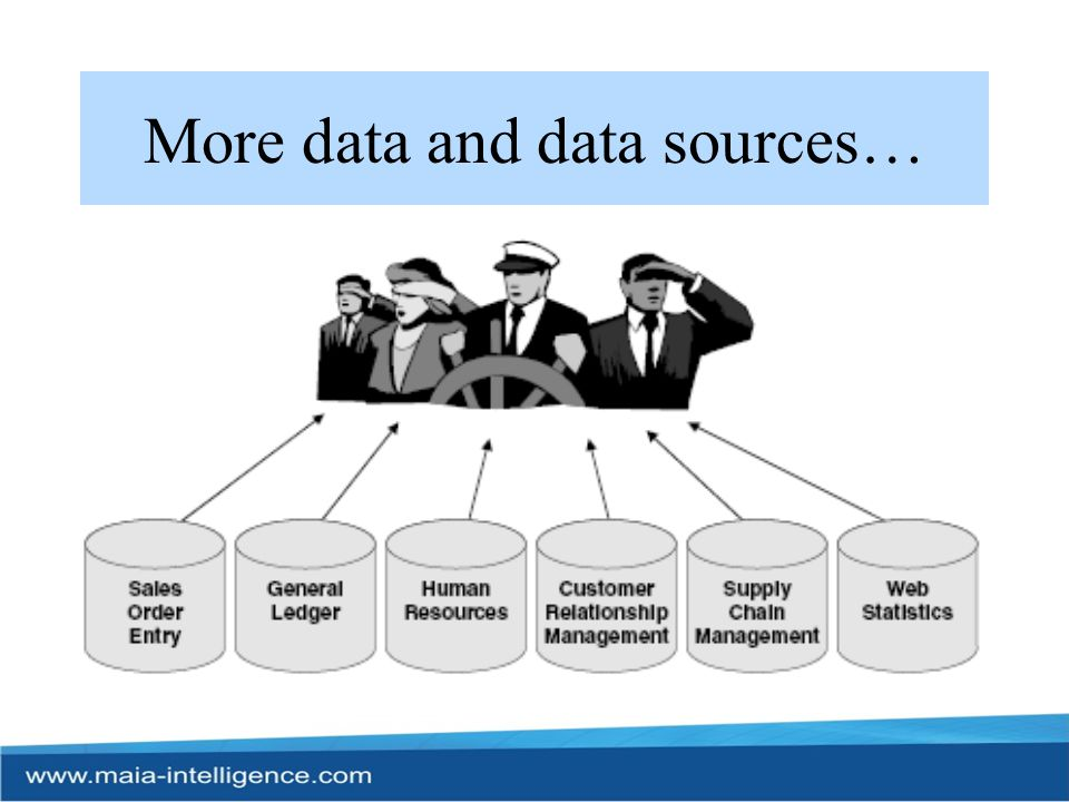 More data and data sources…