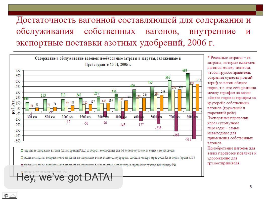 Hey, we've got DATA!
